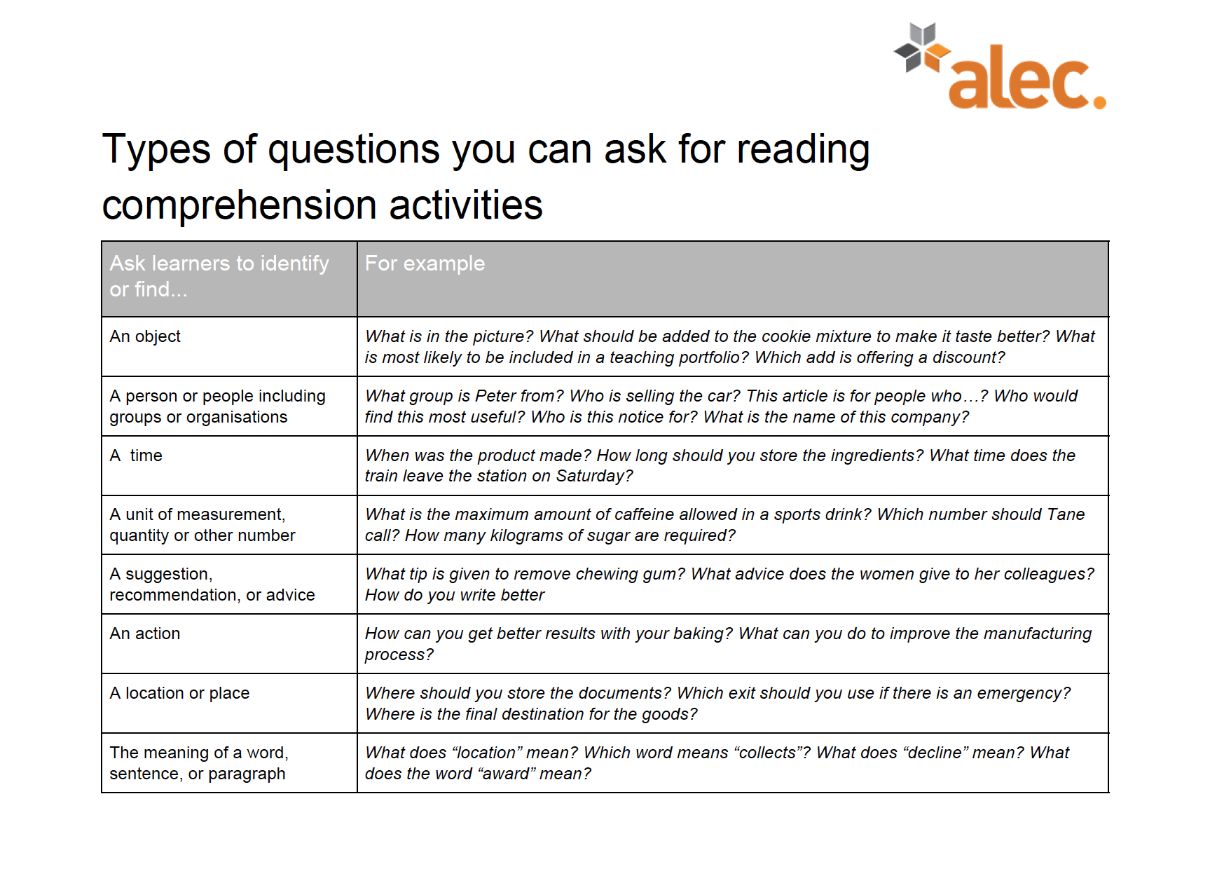- TEACH: Literacy Resources - Types Of Questions You Can Ask For